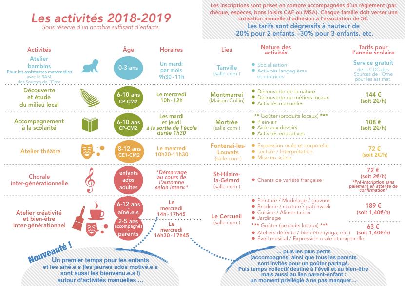 GEA_Présentation activités_2018-2019.002.jpeg
